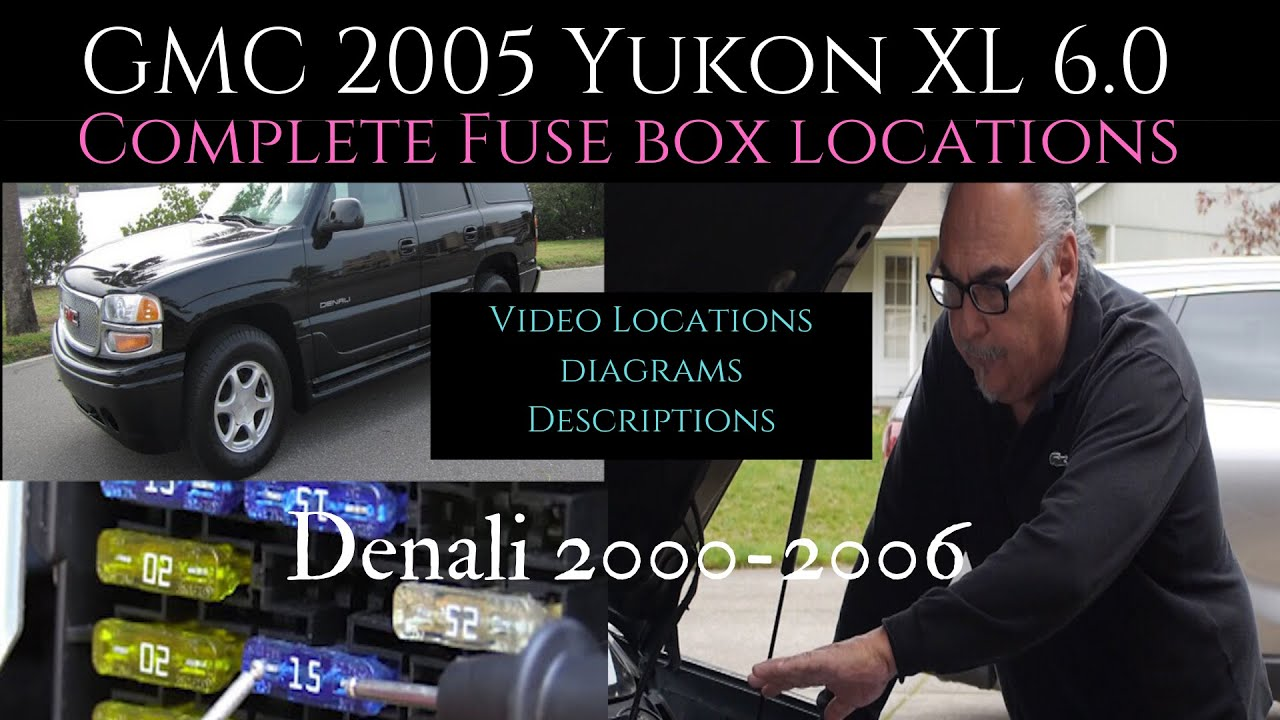 440 GMC Yukon Denali XL 440.40   Complete Fuse Box and Relay location with  Video Location and Diagrams