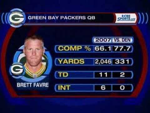 Packers vs. Broncos Recap