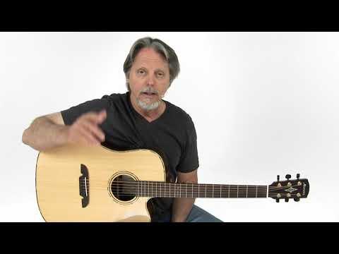 Guitar Lab: Solo 12-Bar Blues - Rhythm 101 pt. 1 - Brad Carlton