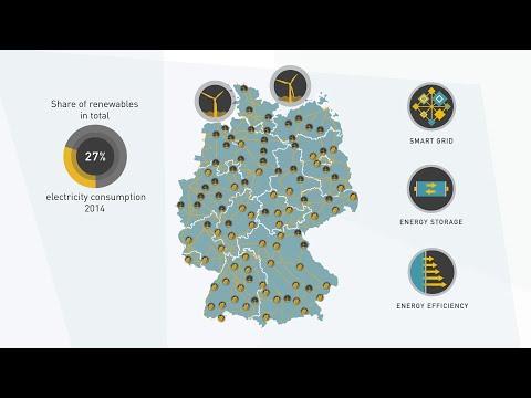 Germany's Renewable Energy Revolution