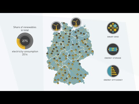 Germany's Renewable Energy Revolution