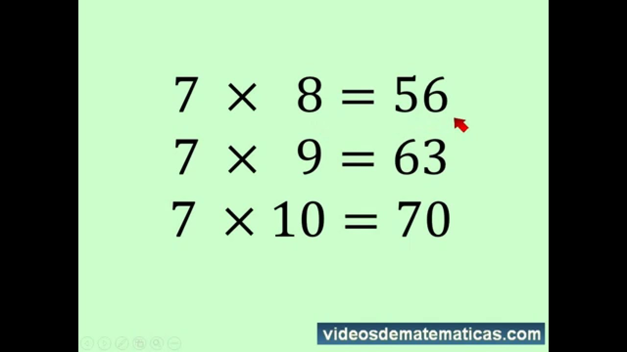 Tabla De Multiplicar Del 7 Youtube