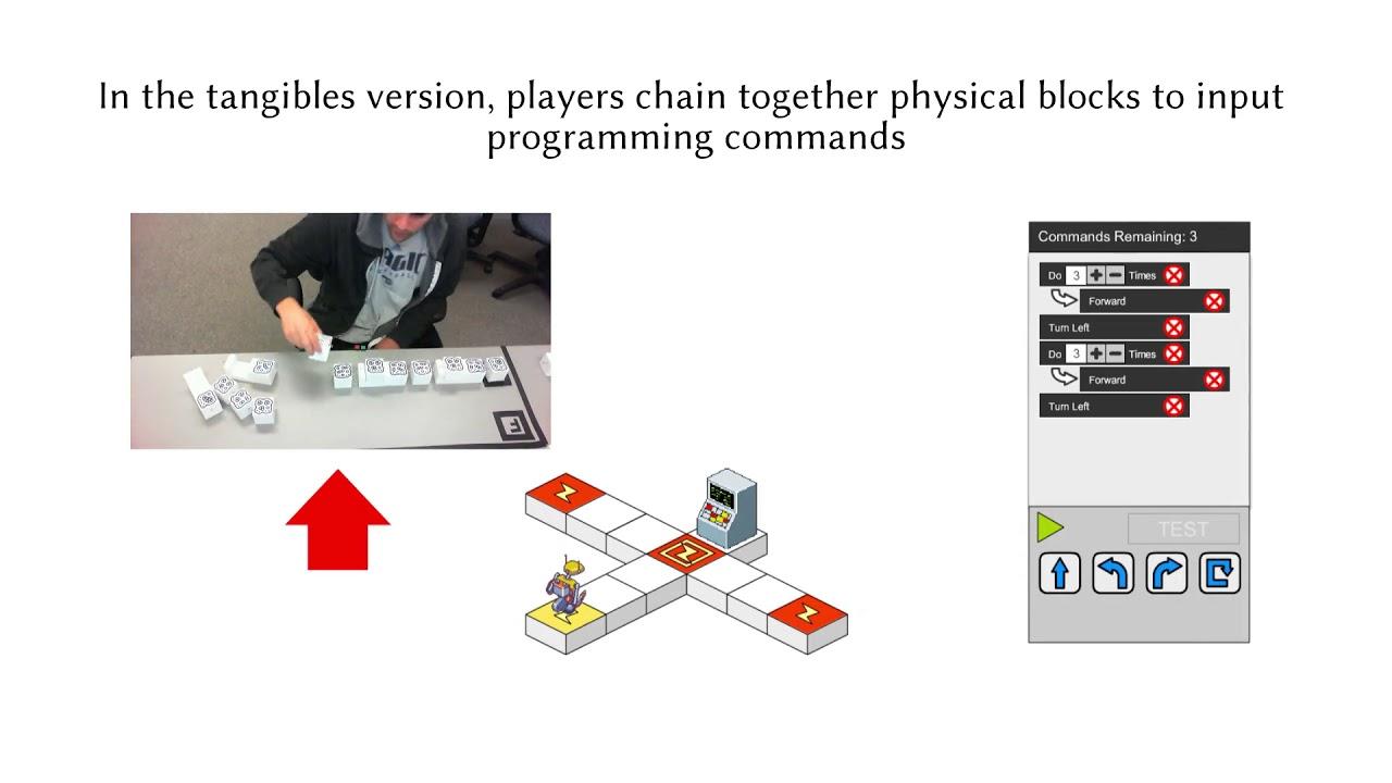 Bots & (Main)Frames
