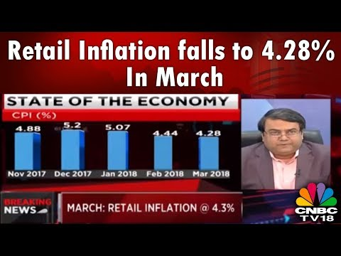 Retail Inflation falls to 4.28% in March | Breaking News | CNBC TV18