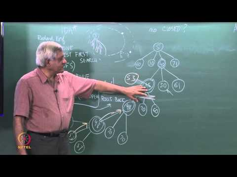 Mod-01 Lec-22 Recursive Best First Search,Sequence Allignment