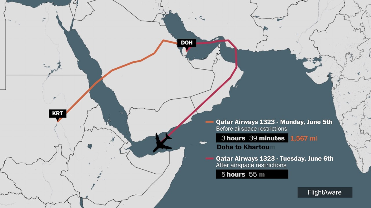 It now takes twice as long to fly Qatar Airways from Doha to ...