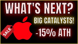 Apple Stock Price Update & Prediction For 2021! Big Catalysts Ahead! Technical Analysis $AAPL Stock