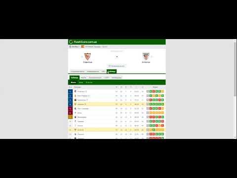 [Обзор голов на Футбол] и Прогноз на матч Севилья – Атлетик Бильбао [03.05.2021]: встреча первого