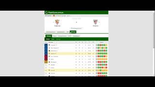 Обзор голов на Футбол и Прогноз на матч Севилья Атлетик Бильбао 03 05 2021 встреча первого