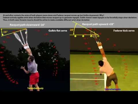 Federer 2nd Gulbis 1st serves comparison Explanation