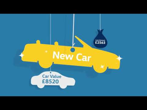 Volkswagen – Car Finance Made Simple – Equity Explained