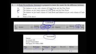 Bank Reconciliation Statement - A0104