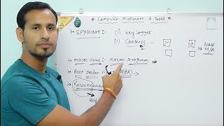 What is Spyware ? How Spywares Works - Computer Security -Information Assistant Exam