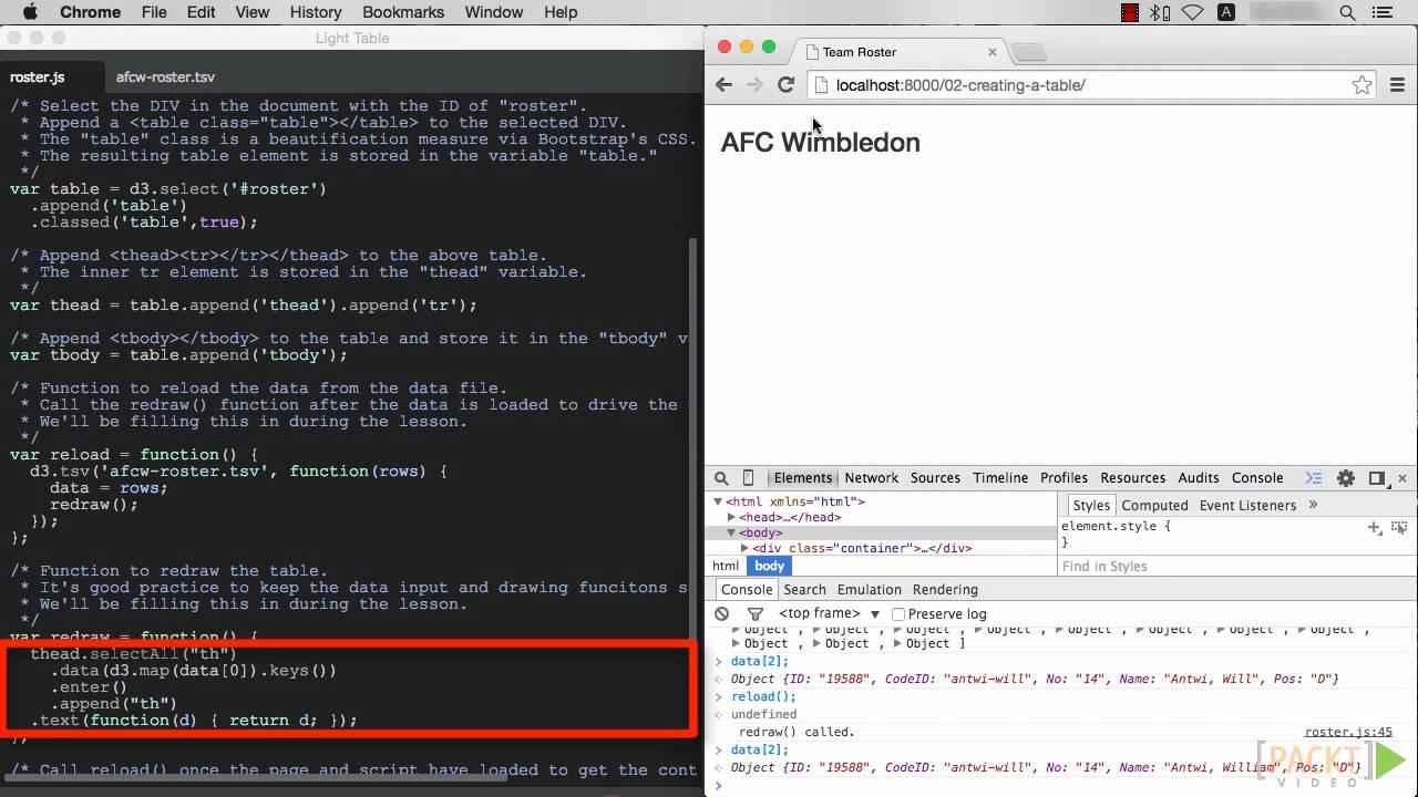 Rapid D3 js Tutorial: Creating an HTML Table | packtpub com