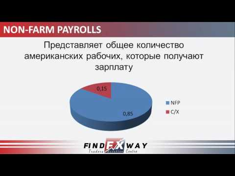 Экономические индикаторы в фундаментальном анализе