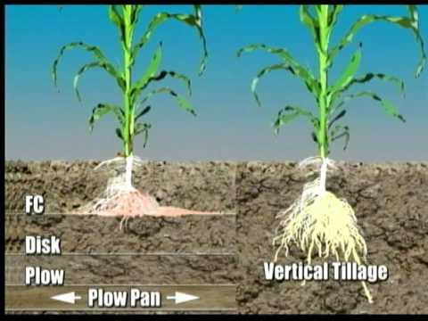 Great Plains: Vertical Tillage Principles