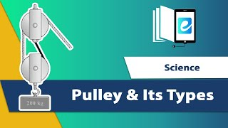 Introduction to Pulley and types of Pulley || Fixed Pulley & Movable Pulley