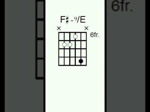 II-V-I: hexatonic scales
