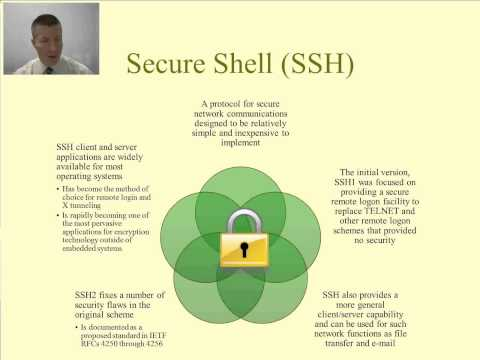 Computer and Network Security - TLS, HTTPS, SSH