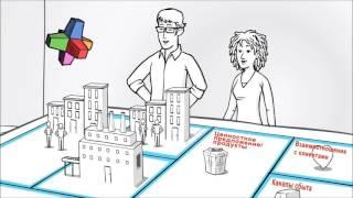 Построение бизнес модели Александра Остервальдера