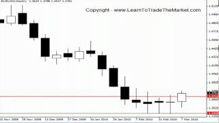 'Trading With Weekly Anchor Charts in Forex'.flv