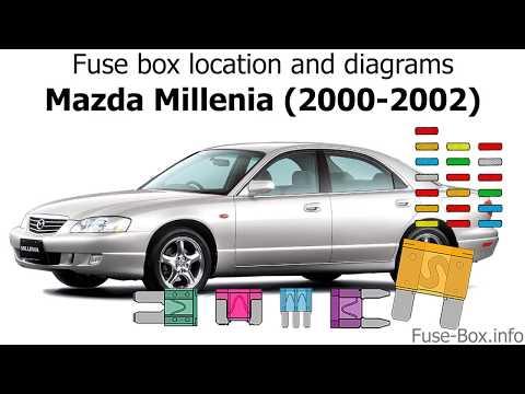 Fuse Box Location And Diagrams: Mazda Millenia (2000-2002)