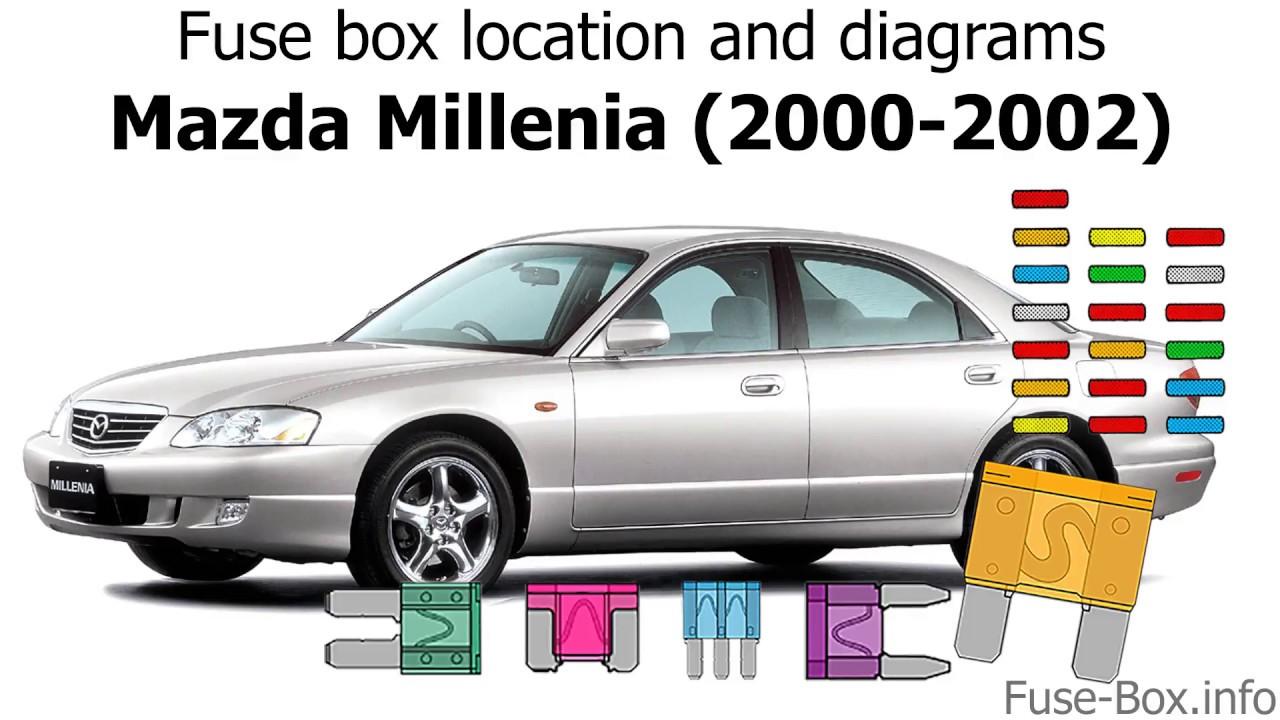 medium resolution of fuse box location and diagrams mazda millenia 2000 2002