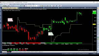 free buysell signal comodity live market