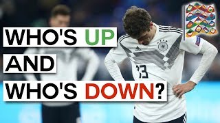 Download Video UEFA Nations League Recap: Who's Promoted, Who's Relegated and What does it Mean for Euro 2020? MP3 3GP MP4