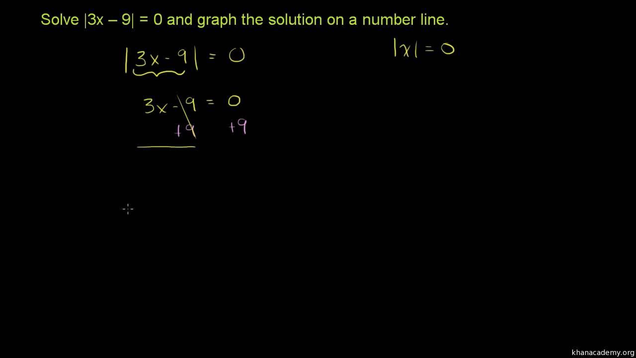 Ligninger med absolut værdi 1