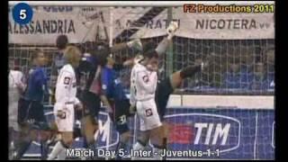 Italian Serie A Top Scorers: 2002-2003 Christian Vieri (Internazionale) 24 goals