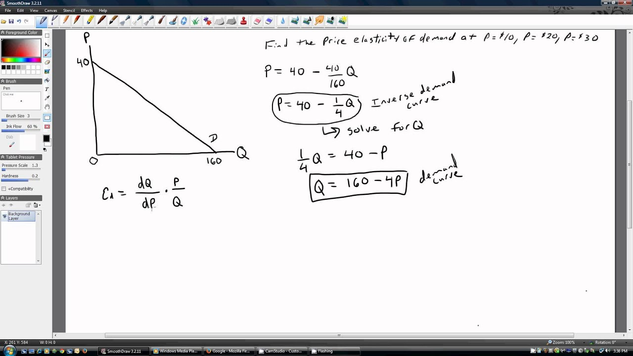 Price Elastiticity Of Demand With Calculus Example 2 Youtube