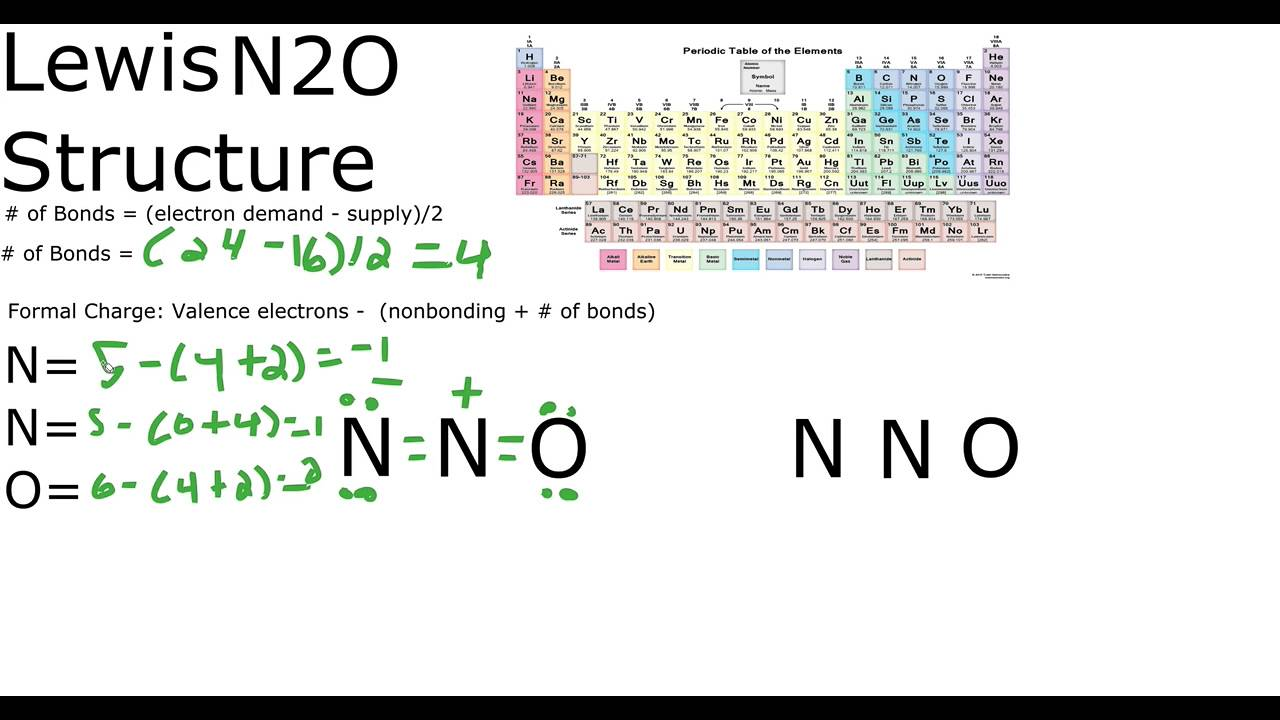 medium resolution of n2o lewis structure youtube dot and cross diagram for n2o dot diagram for n2o