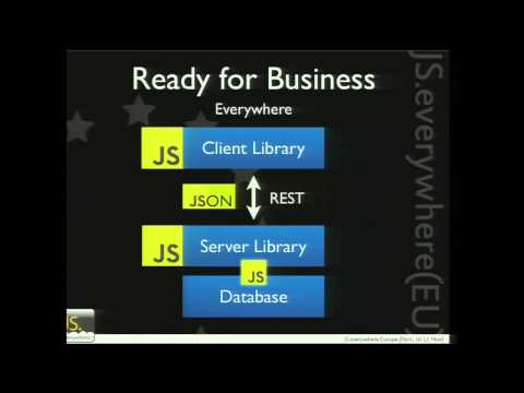 JS.everywhere(Europe) 2012: The Full JavaScript Stack for Business Apps