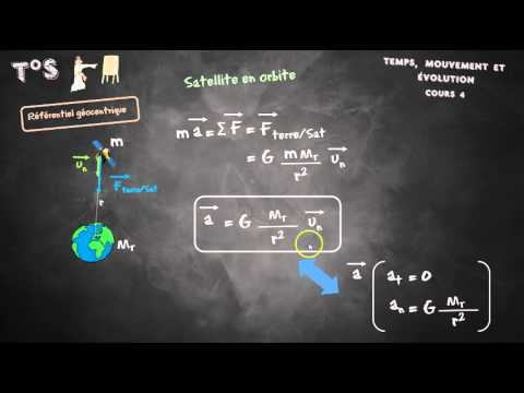 cours 4: mouvements des satellites et planètes