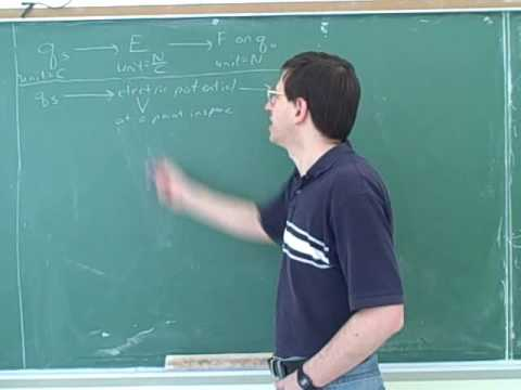 Electric potential and potential energy (1)