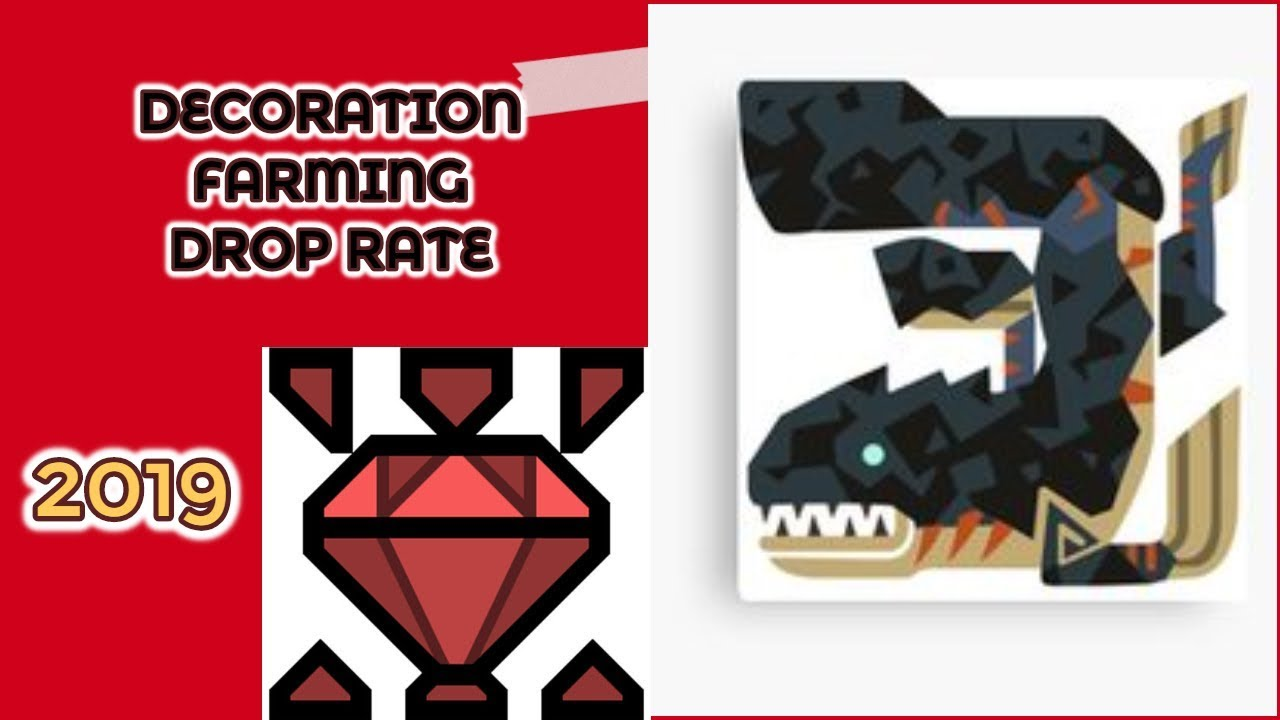 Decorations Mhw Drop Rate | Review Home Decor
