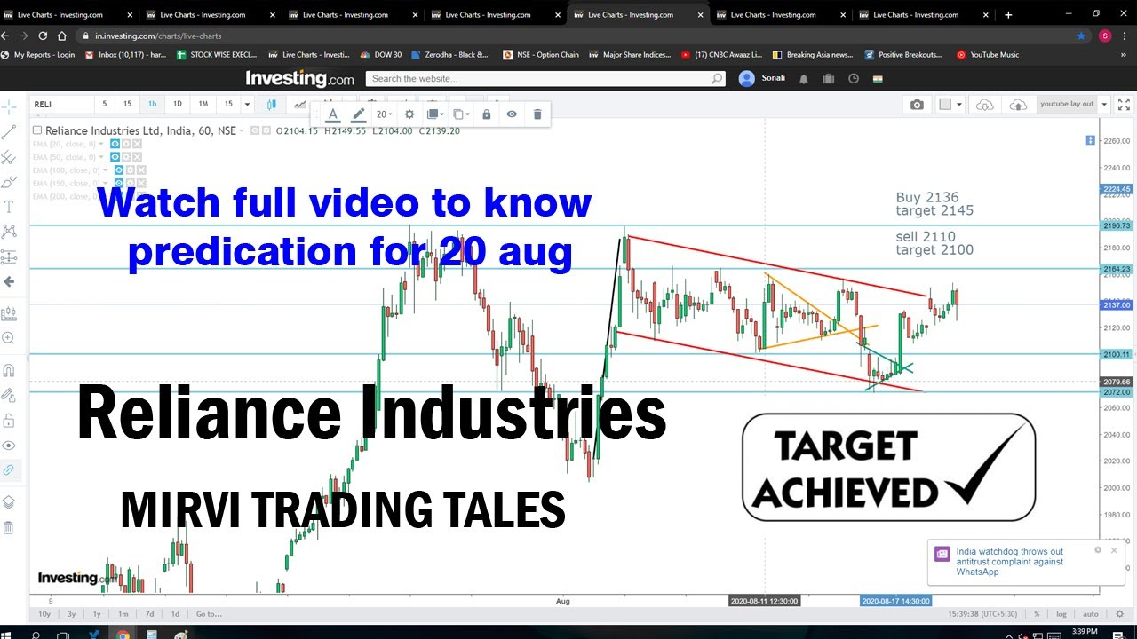 Reliance Share News Reliance Share Price Target 20th Aug Reliance Stock Reliance Share Prediction Youtube