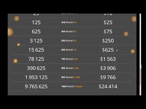 Free Bitcoin Mining By Using Google Chrome Cryptotab Net Mining By Google Chrome Extension 1