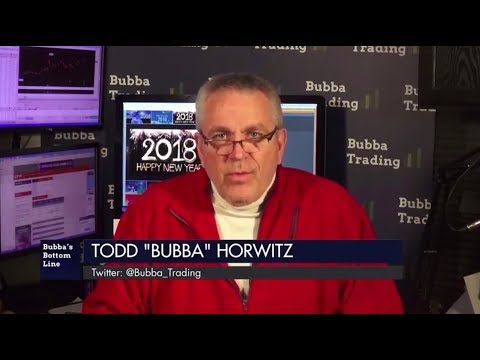New Year Expectations. Fight back from currency manipulation. By Todd Horwitz