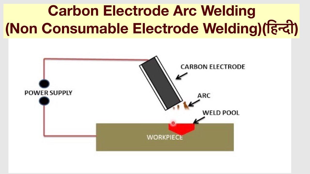 medium resolution of carbon electrode arc welding non consumable electrode welding