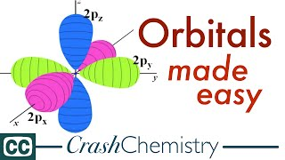 Orbitals, the Basics: Atomic Orbital Tutorial — probability, shapes, energy; Crash Chemistry Academy