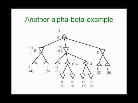 alpha beta pruning example