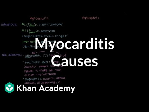 Causes of myocarditis | Circulatory System and Disease | NCLEX-RN | Khan Academy
