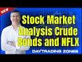Stock Market Analysis- 7 k Profit Crude-Bonds and NFLX Stock