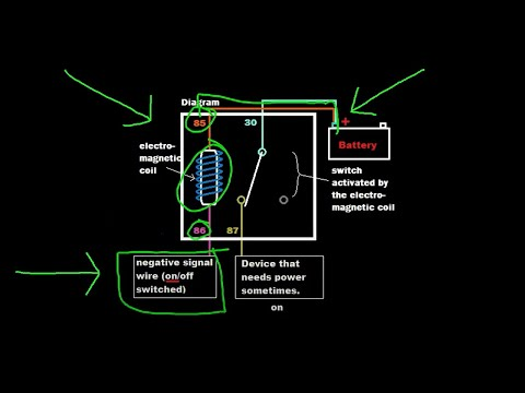 relay tutorial automate by using positive or negative signalsrelay tutorial automate by using positive or negative signals (example 3) youtube