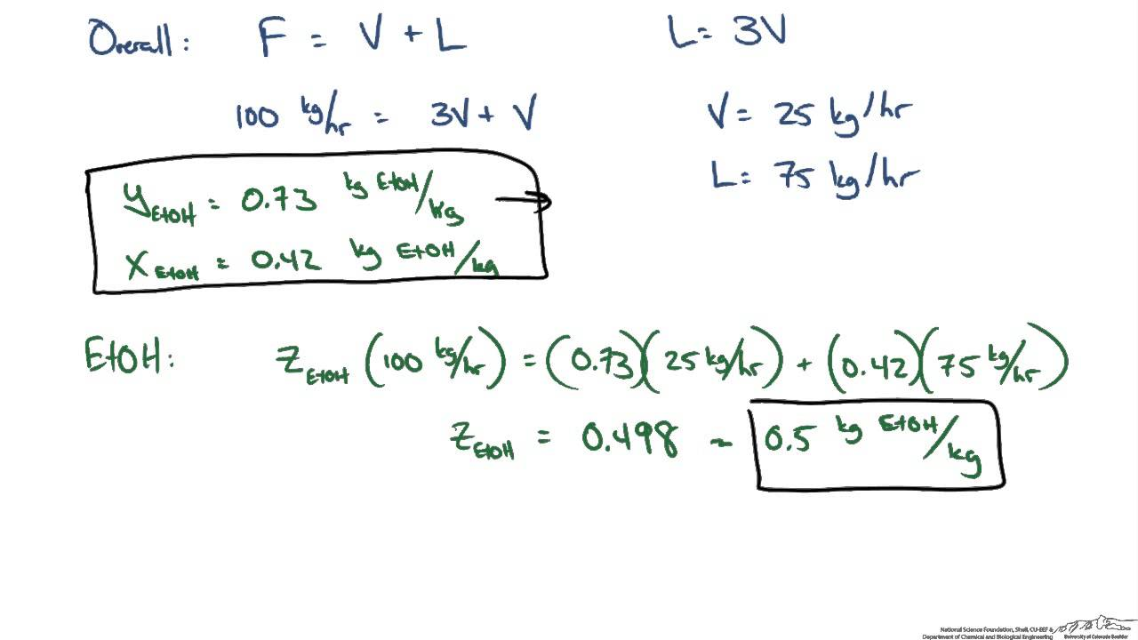 maxresdefault enthalpy concentration diagram example youtube