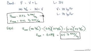 Enthalpy Concentration Diagram Example