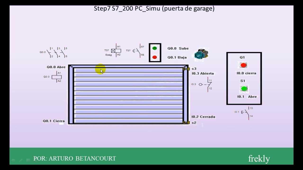 Puerta de garage explicaci n youtube for Puertas para garage