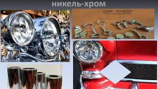 Хромирование  деталей авто и мото(UVK-invest предлагает услуги по: - Декоративному хромированию деталей ретро автомобиля и мотоцикла (хромирован..., 2016-05-18T11:17:27.000Z)